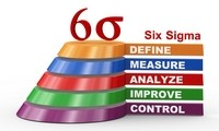 Six Sigma White Belt Certification