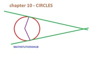 Xth class cbse maths chapt 10 circles ex 10.1 10.2 all problems solved