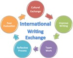 International Writing Exchange (IWE)