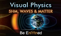 IIT-JEE Physics Video Lecture DVDs for SHM Waves Properties of Matter